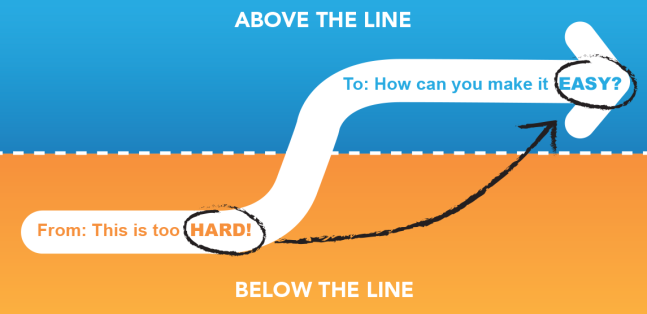 Above the line1